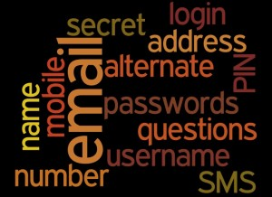 passwords word cloud